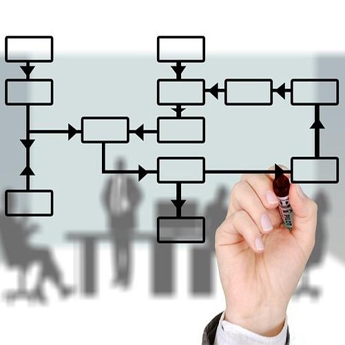 ORGANIZZATI - Consulenze Finanziarie